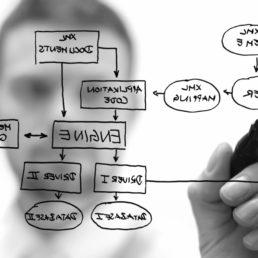 rescogitaprofit nonprofitformazioneconsulenzabergamomilanobusiness ideabusiness planconsulenza band ie gareconsulenza progettazione finanziataconsulenza project managementcontrolloprogettazione finanziatastudio di fattibilità